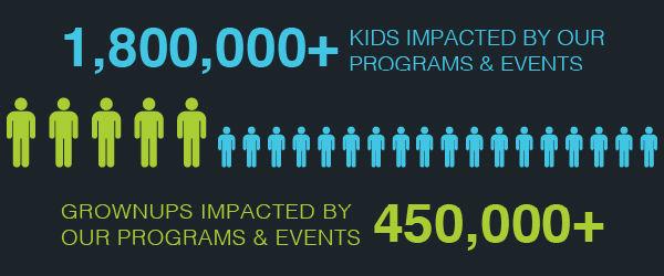 impact-report