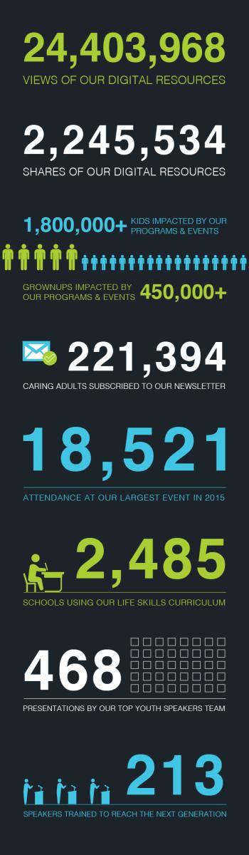 impact-2015